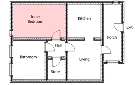layout-inner-room