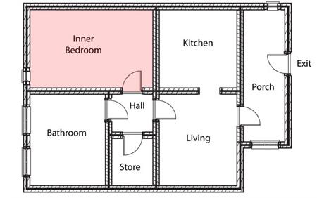 layout-inner-room